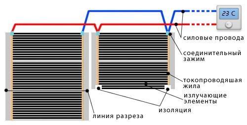 4-Infrakrasnyj-teplyj-pol