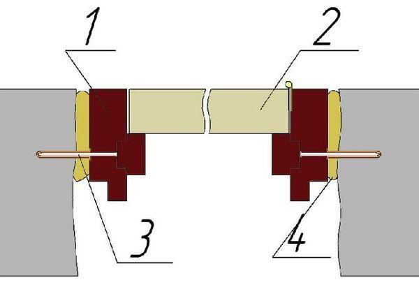 Схема крепежа дверной коробки в проеме
