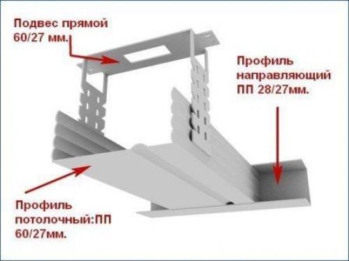 potolochnyj-profil