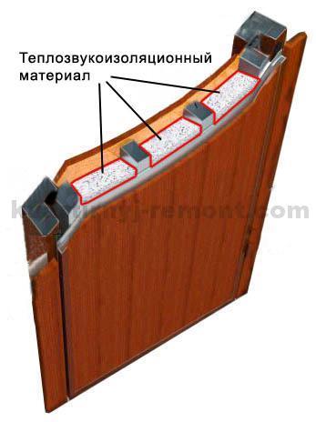 Фото: Звукоизолирующий малериал в входной двери