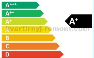 Фото выбора класса энергопотребления