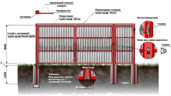 Фото схемы распашных ворот