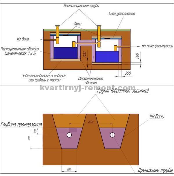 Схема канализации из еврокубов