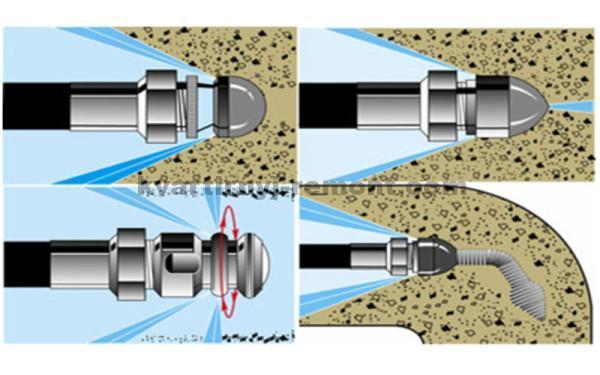 Схема продвижения сопла гидродинамическим способом