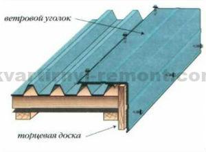 Установка торцевой доски на крыше