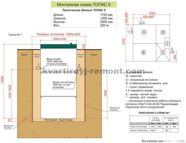 Монтажная схема автономной канализации Топас 5