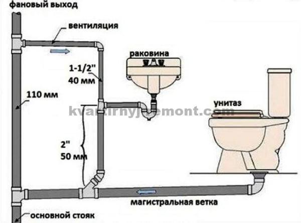 kanaliz-v-ch-d2