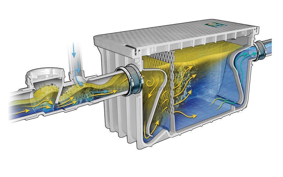 На фото – Схема устройства жироуловителя.