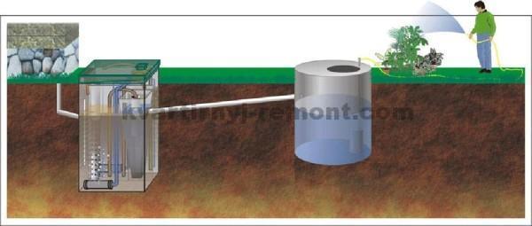 avtonomnaja-kanalizacija0