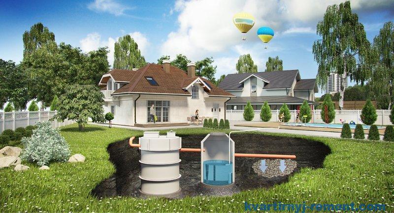 Автономная канализация для частных домов