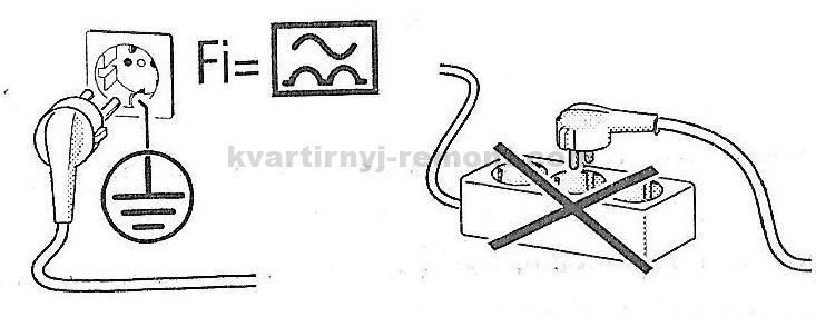 Фото 3. Слева показано правильное подключение посудомоечной машины к сети 220 Вт. Справа – неправильный вариант подключения.