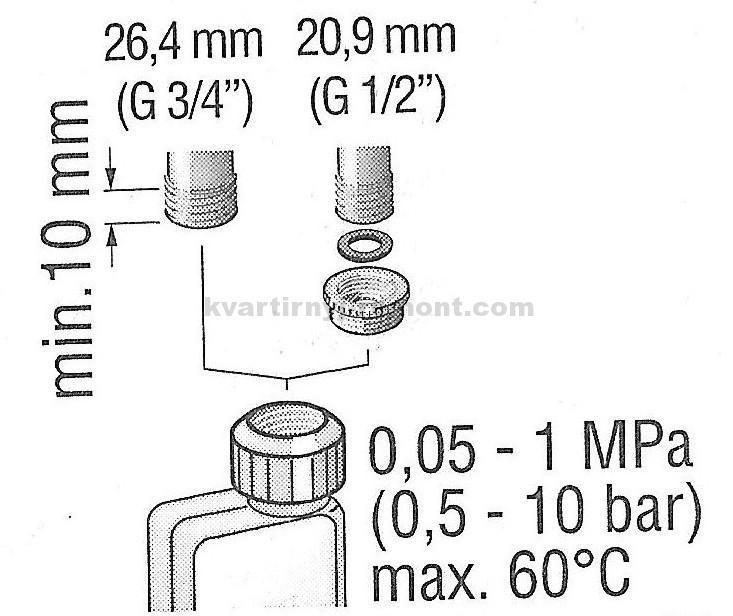 Фото 8. Здесь проиллюстрированы особенности подключения шланга, подающего воду, к электромагнитному клапану.