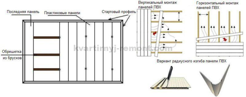 paneli-pvh-dlya-vanny-2