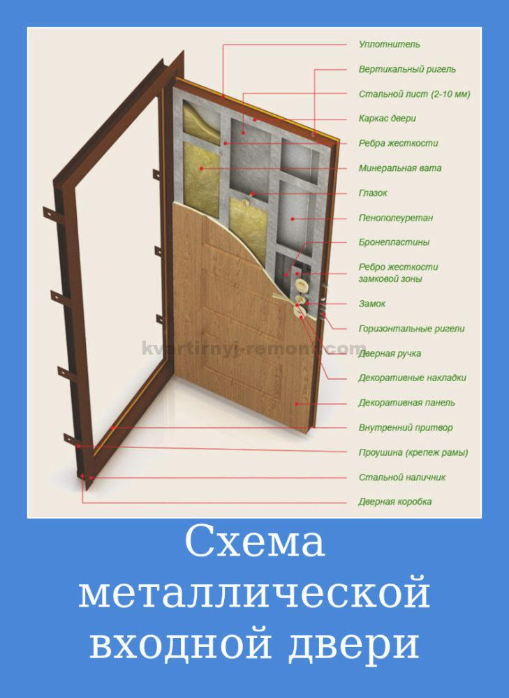 Самодельная железная дверь
