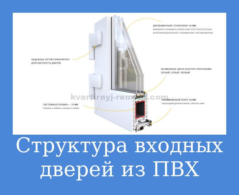 skhema-vkhodnykh-dverey-iz-pvkh-2