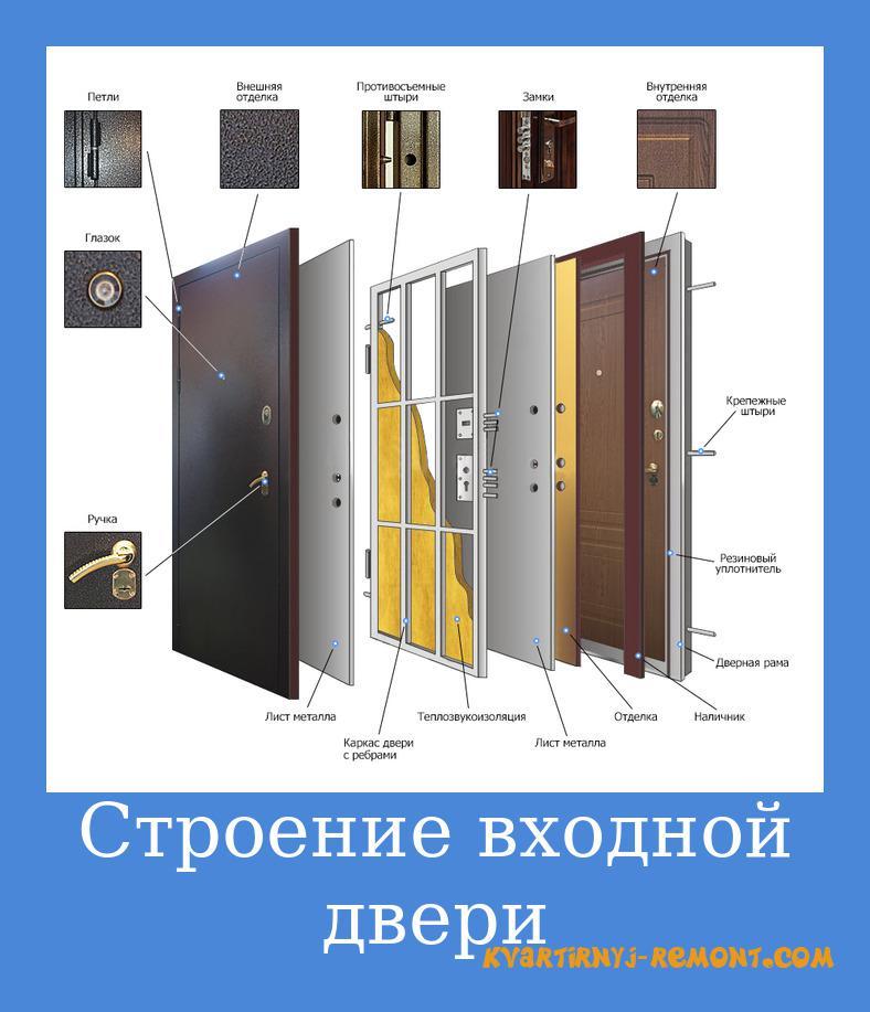Строительство - Строительство - Part 10
