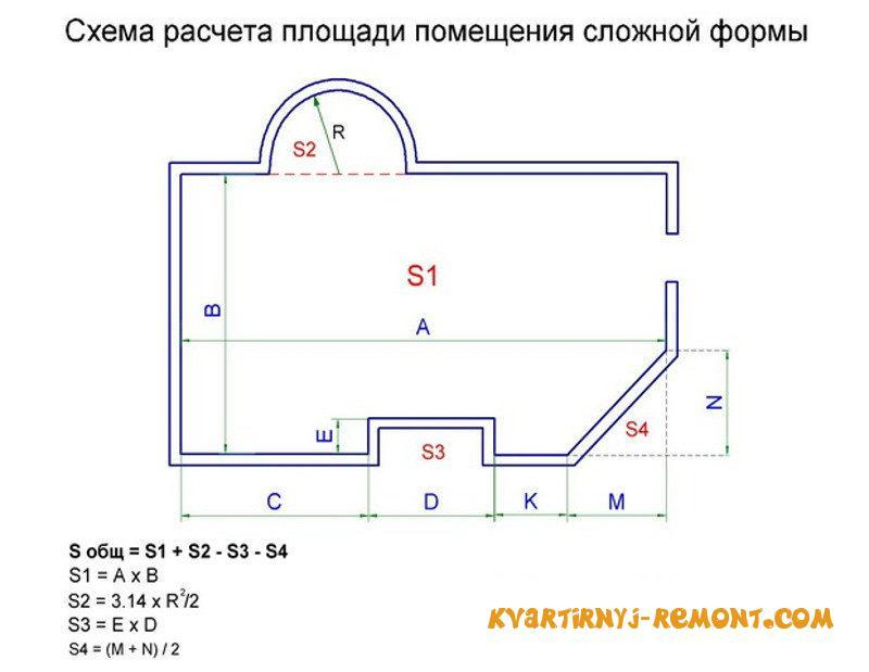 izmerit-ploshchad-vystupa-ili-nishi