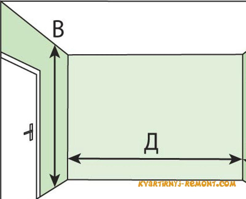 izmerit-stenu