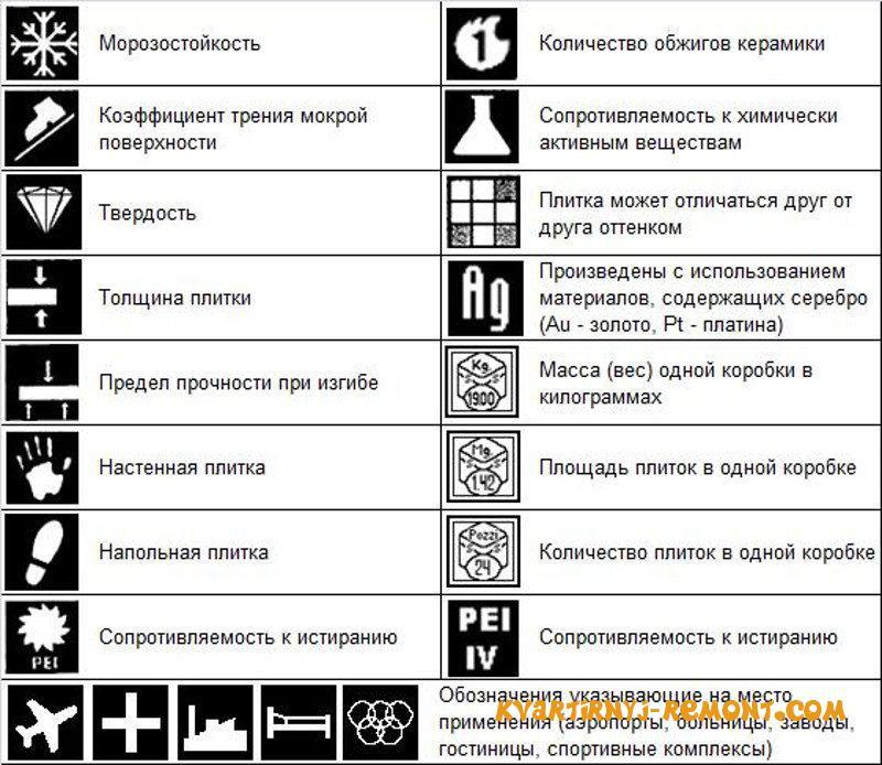 markirovka-plitki-na-upakovke
