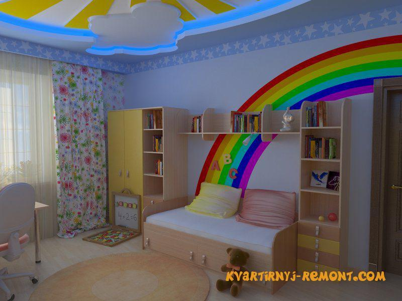 dizayn-potolka-v-detskoy-komnate-4