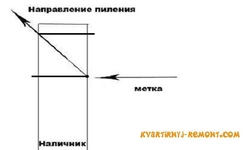 skhema-podrezki-uglov-nalichnika