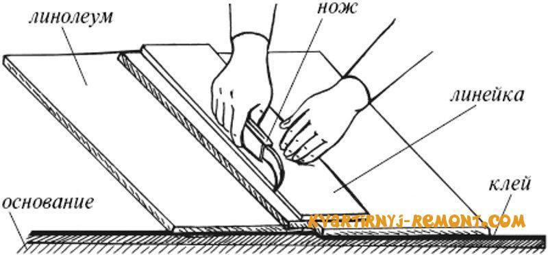 Схема обрезки линолеума внахлест