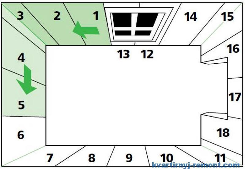 Последовательность оклейки комнаты