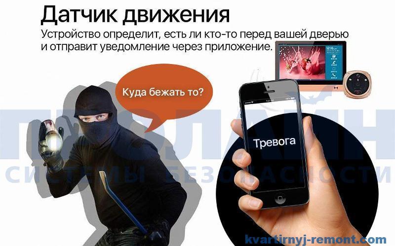 Передача фото на смартфон