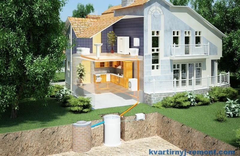 Септик для дачи, загородного дома