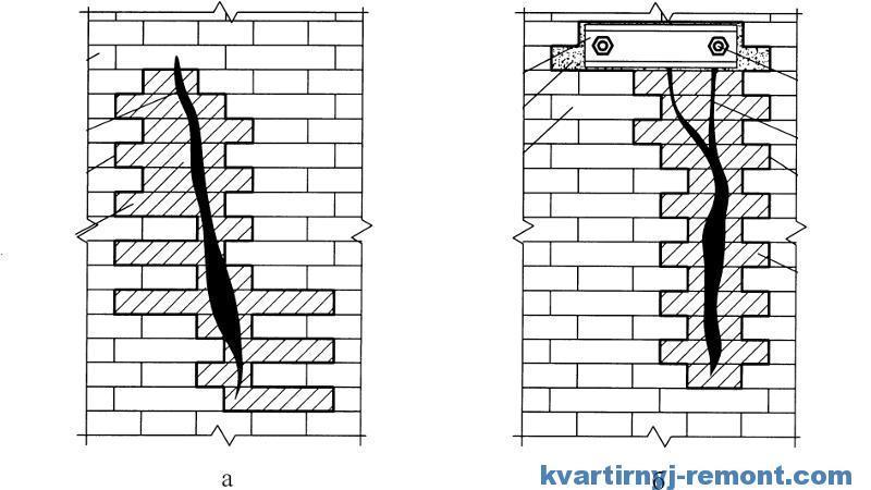 Укрепление кирпичной стены с трещиной