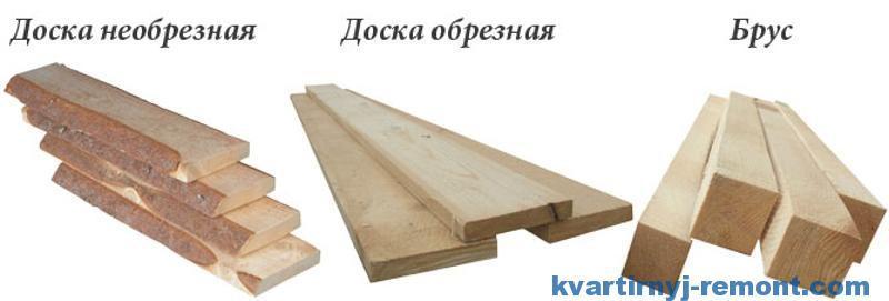 Материалы для создания деревянного пола