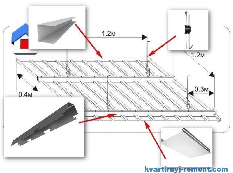 Растояние до элементов реечного потолка