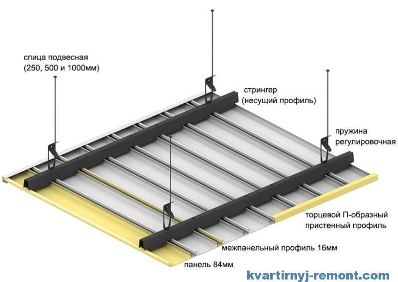 Схема алюминиевого реечного потолка