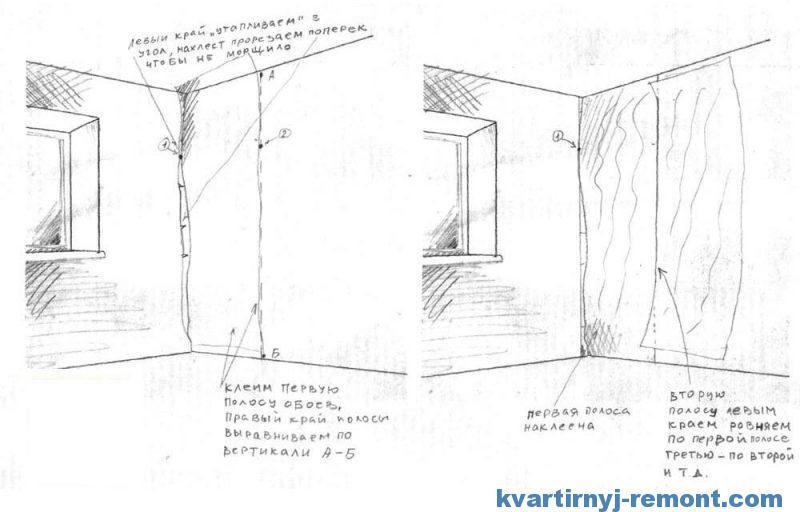 Разметка стены под обои, второй и последующий лесты