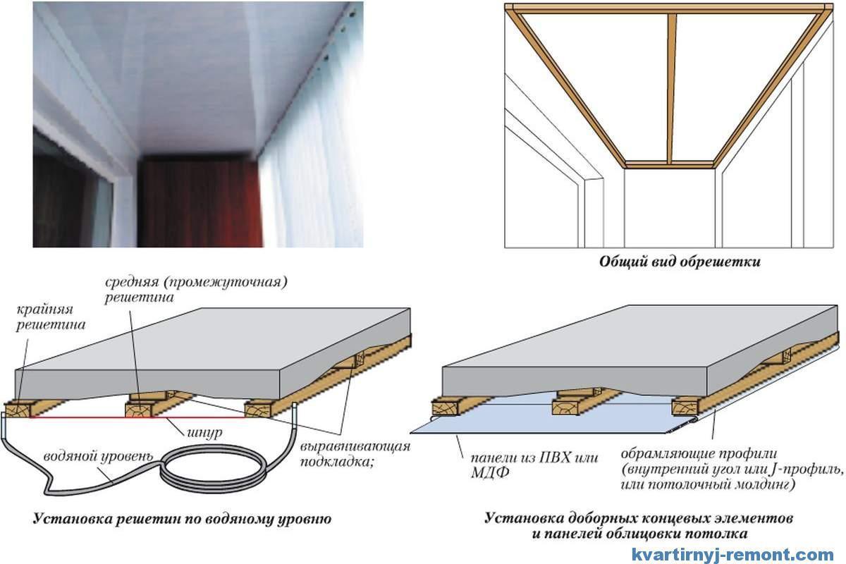 Как сделать обрешетку на потолок под панели 338