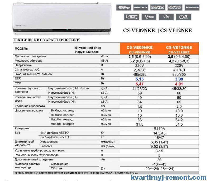 Тепловой насос Panasonic CS-VE09NKE