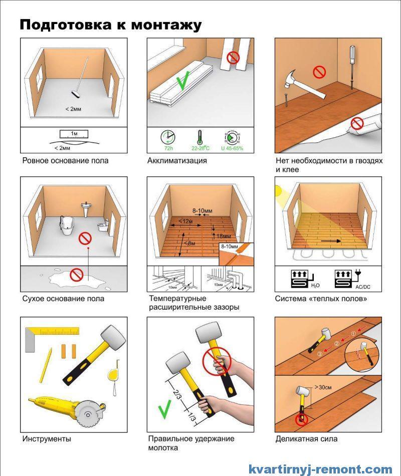 Схема подготовки к укладке ламината