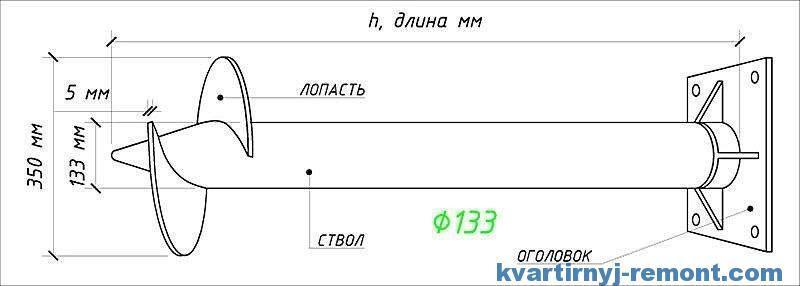 СВС-133