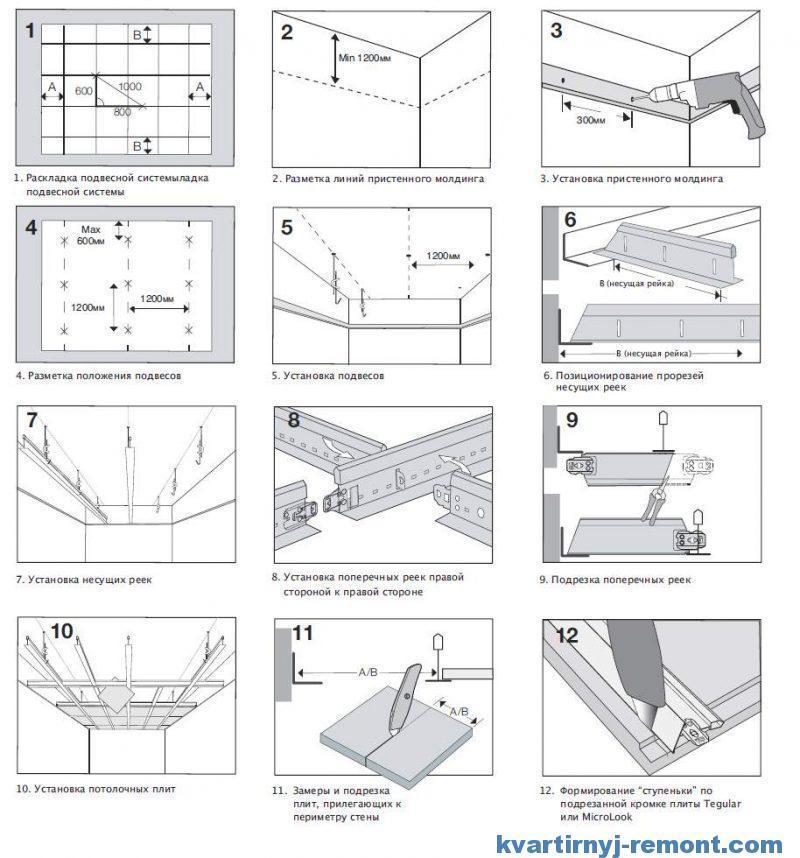 Полная схема сборки каркаса под панели Армстронг