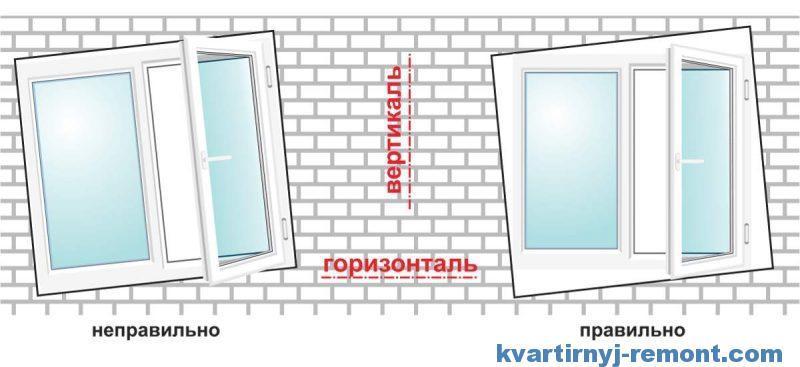 Правильное расположение окна