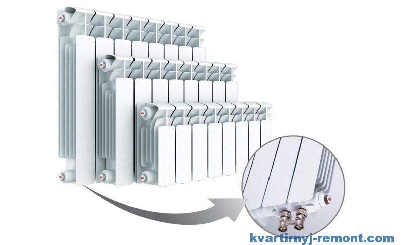 Виды биметаллических радиаторов
