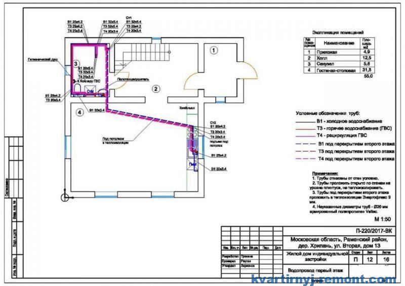 Пример схемы водопровода в доме