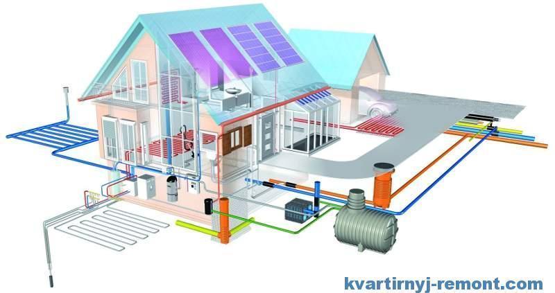 Пример системы водоснабжения