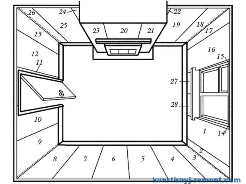 Схема оклейки комнаты