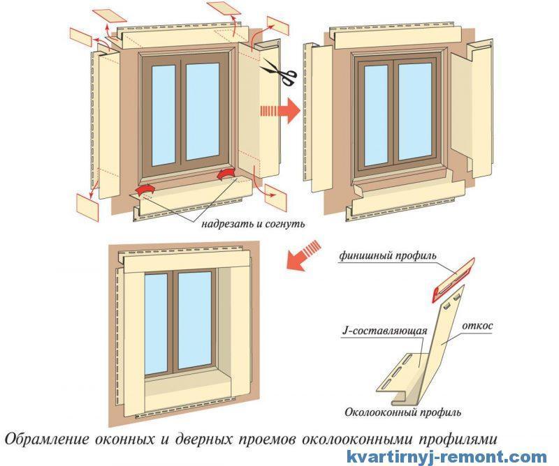 J-образный профиль при облицовке сайдингом окна
