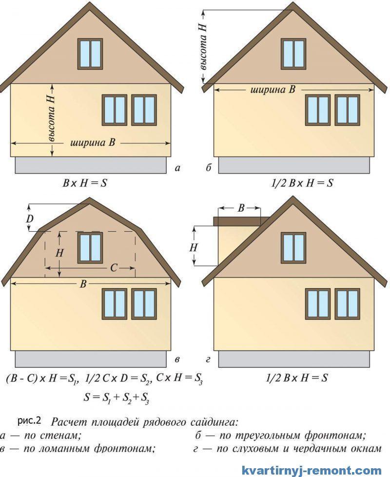Ориентировочные схемы расчета сайдинга
