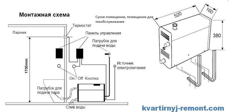 Схема фотобочки