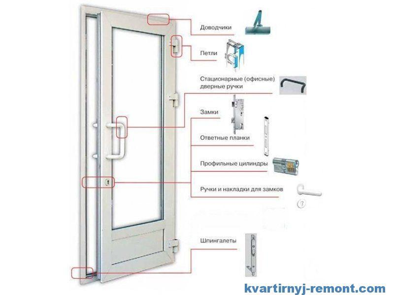 Схема балконной двери