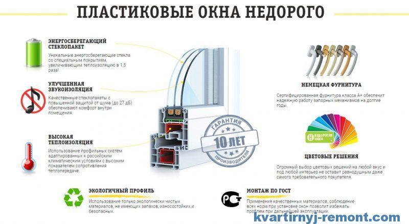 Типичная реклама ПВХ окна