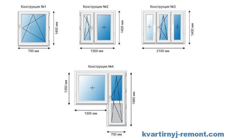 Стандартные размеры пвх окон